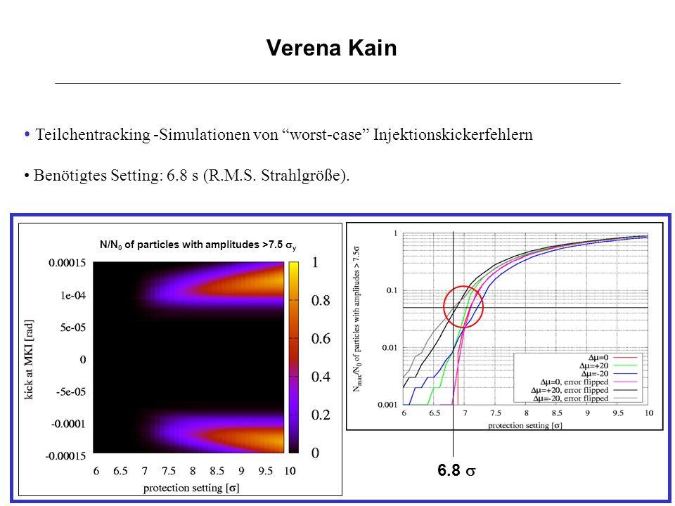 Verena Kain Teilchentracking -Simulationen von worst-case Injektionskickerfehlern Benötigtes Setting: 6.8 s (R.M.S. Strahlgröße). N/N 0 of particles w