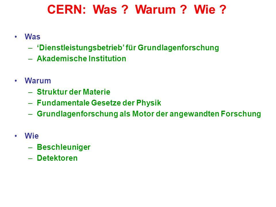 CERN-Mission, gemäss Konvention (Gründung im Jahre 1954) –Entwicklung, Bau, Betrieb von Grossanlagen (Beschleunigern) für Teilchenphysik –Beteiligung an der Forschung in der Teilchenphysik (Experimente und Theorie an Beschleunigern und an Höhenstrahlung) –Koordination der europäischen Teilchenphysik Schwerpunkt (Personal, Budget) auf Beschleunigern –~75 % des Personals im Beschleuniger/Verwaltungssektor –~25 % des Personals im Forschungssektor Beschleunigerentwicklung, Bau –Wahl des Beschleunigers: bestimmt das Forschungsprogramm –Wahl erfolgt in weltweiter Koordination der Physiker –Bau: überwiegend durch CERN-Personal in Zusammenarbeit mit Industrie Experimente –Durchführung hauptsächlich durch auswärtige Forschungsgruppen (~ 85%); CERN-Physiker vorwiegend in Koordinationsfunktionen CERN als Dienstleistungsbetrieb