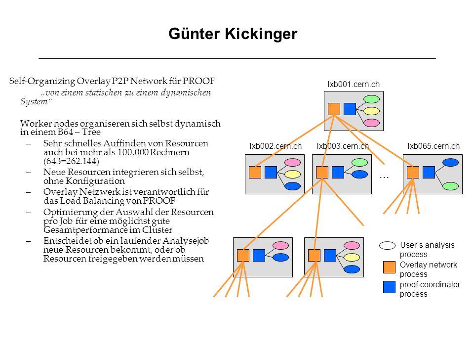 Günter Kickinger Self-Organizing Overlay P2P Network für PROOF von einem statischen zu einem dynamischen System Worker nodes organiseren sich selbst d