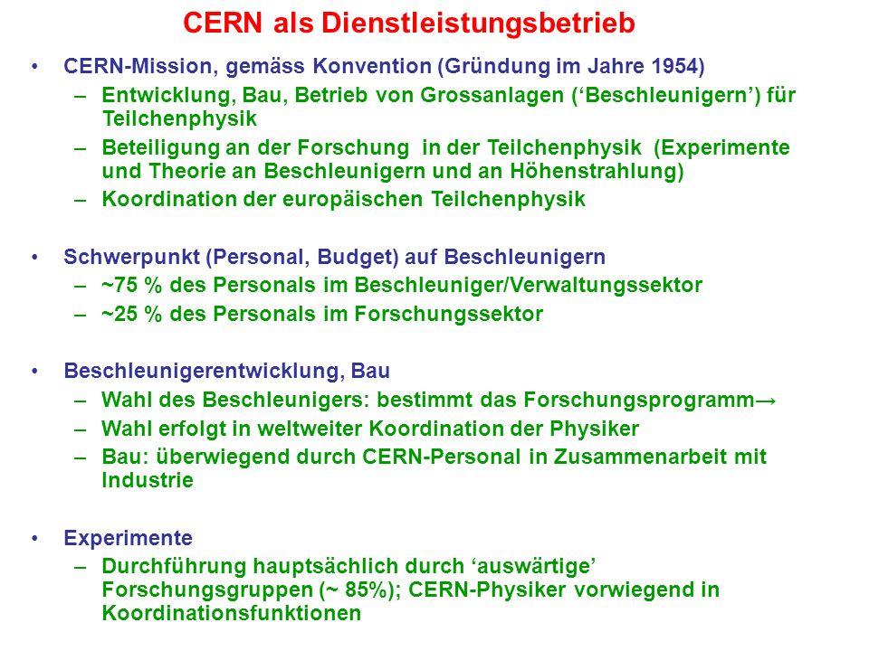 CERN als Akademische Institution Ausbildung von Studenten –In Teilchenphysik Während LEP-Betriebes ca.