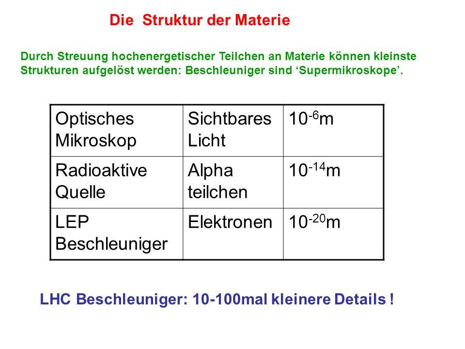 Gerd Trampitsch Final Chip 2mm