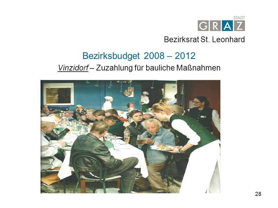 28 Bezirksbudget 2008 – 2012 Vinzidorf – Zuzahlung für bauliche Maßnahmen Bezirksrat St. Leonhard