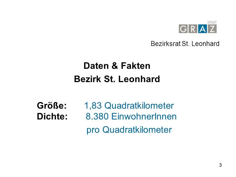 3 Bezirksrat St.Leonhard Daten & Fakten Bezirk St.