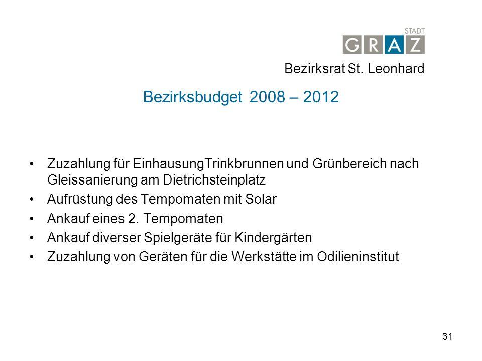31 Bezirksbudget 2008 – 2012 Zuzahlung für EinhausungTrinkbrunnen und Grünbereich nach Gleissanierung am Dietrichsteinplatz Aufrüstung des Tempomaten mit Solar Ankauf eines 2.