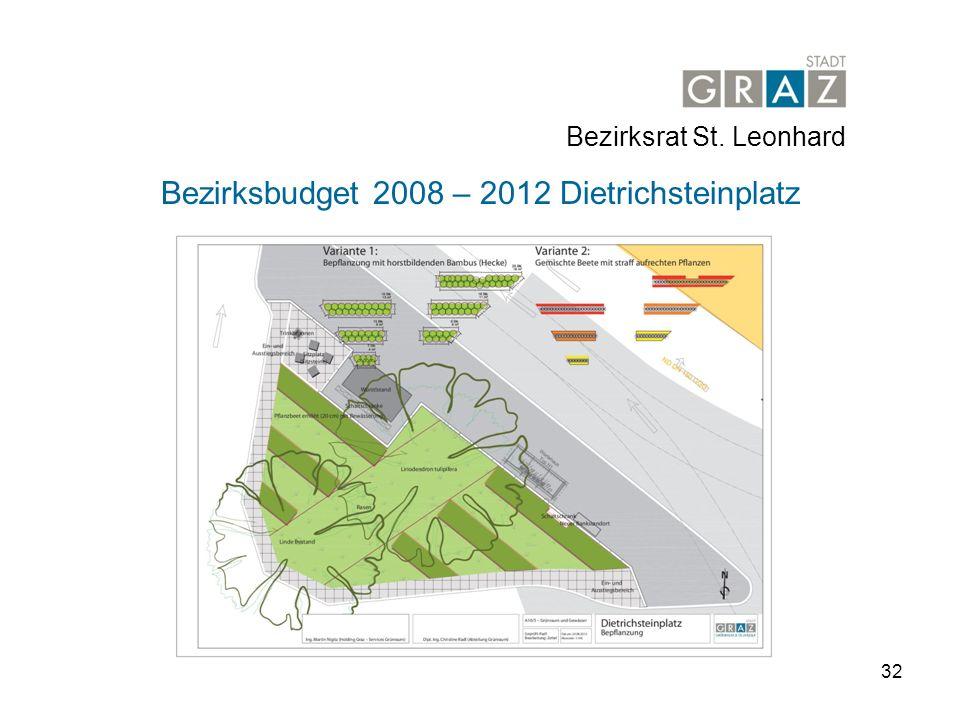 32 Bezirksbudget 2008 – 2012 Dietrichsteinplatz Bezirksrat St. Leonhard