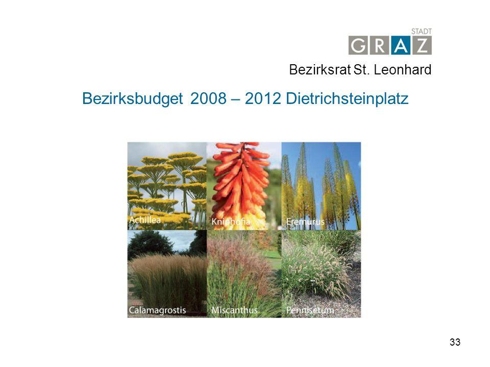 33 Bezirksbudget 2008 – 2012 Dietrichsteinplatz Bezirksrat St. Leonhard