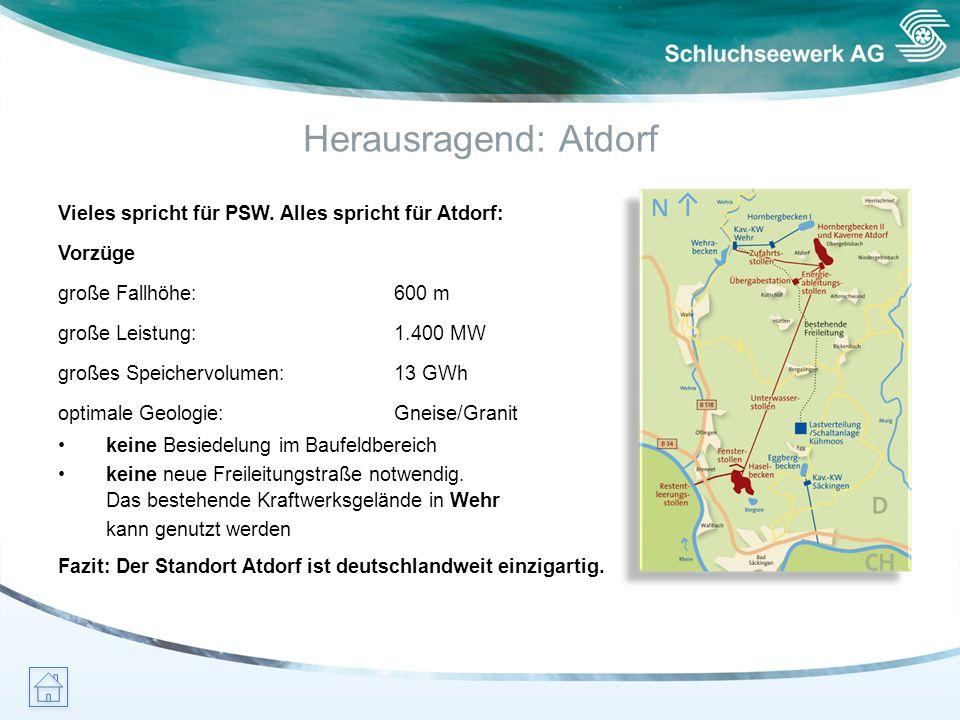 Herausragend: Atdorf Vieles spricht für PSW. Alles spricht für Atdorf: Vorzüge große Fallhöhe:600 m große Leistung:1.400 MW großes Speichervolumen:13