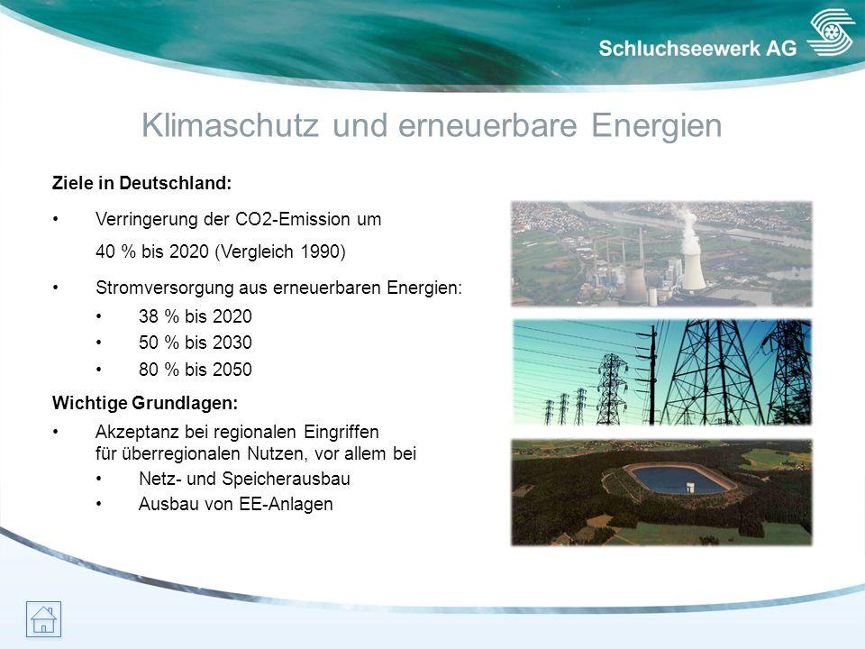 Klimaschutz und erneuerbare Energien Ziele in Deutschland: Verringerung der CO2-Emission um 40 % bis 2020 (Vergleich 1990) Stromversorgung aus erneuer