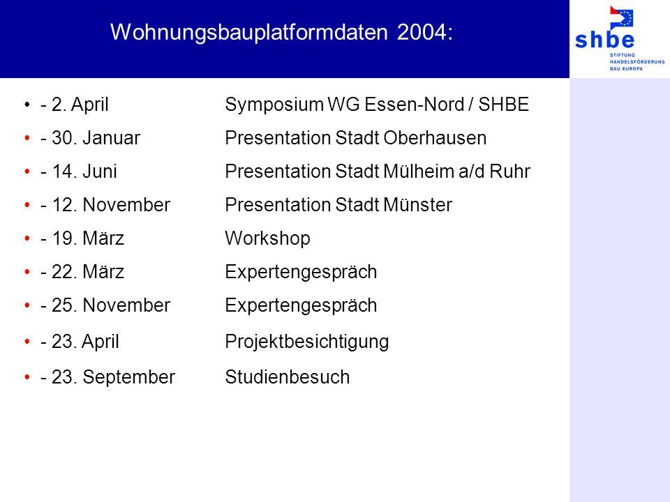 Wohnungsbauplatformdaten 2004: - 2. AprilSymposium WG Essen-Nord / SHBE - 30. JanuarPresentation Stadt Oberhausen - 14. Juni Presentation Stadt Mülhei