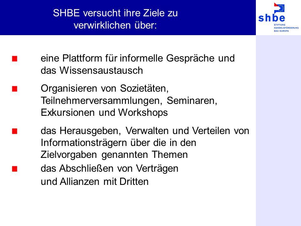 SHBE Teilnehmer AM Development Germany GmbH Arcadis Bauconsult GmbH de Architecten Cie Bagus GmbH Bauwens GmbH & Co.