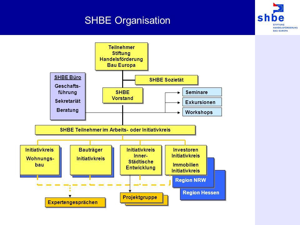 SHBE Organisation Teilnehmer Stiftung Handelsförderung Bau Europa SHBE Sozietät SHBE Vorstand SHBE Büro Geschafts- führung Sekretariät Beratung SHBE B