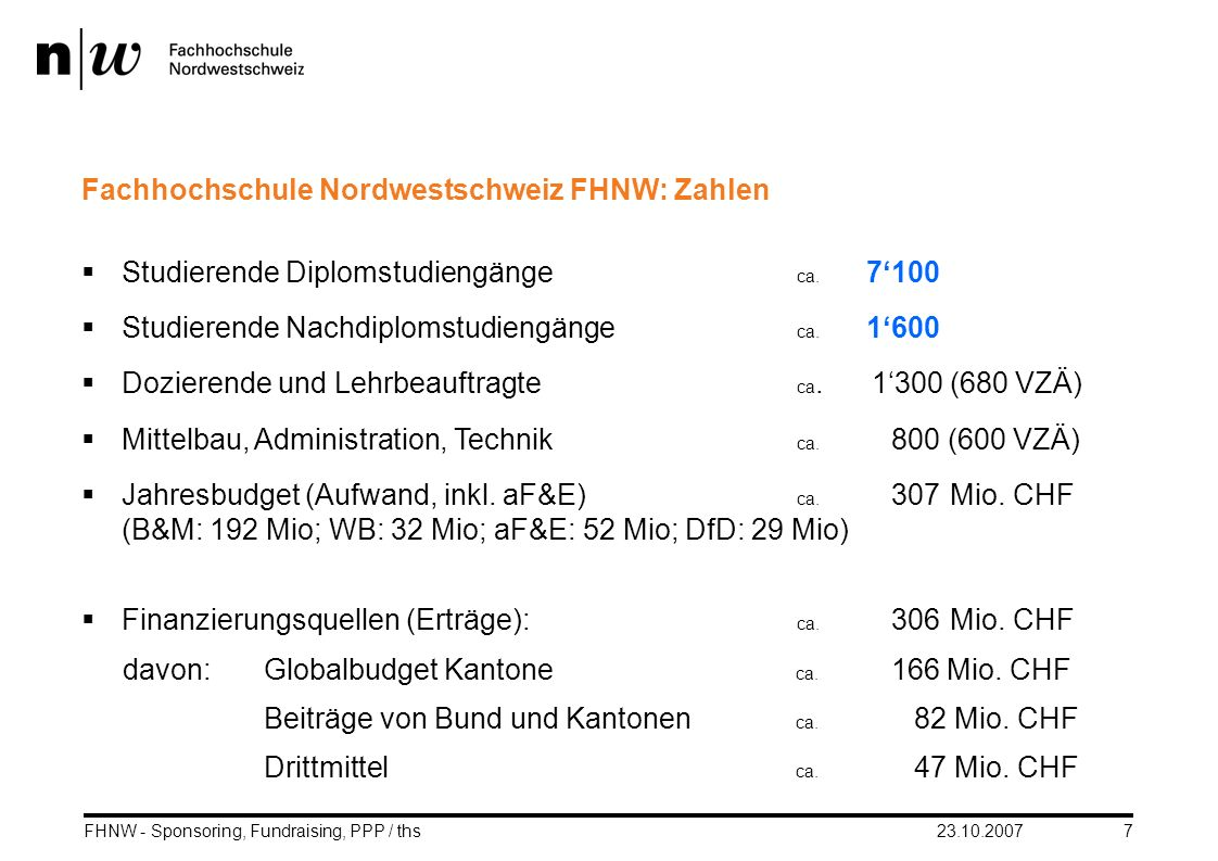 23.10.2007FHNW - Sponsoring, Fundraising, PPP / ths7 Fachhochschule Nordwestschweiz FHNW: Zahlen Studierende Diplomstudiengänge ca. 7100 Studierende N