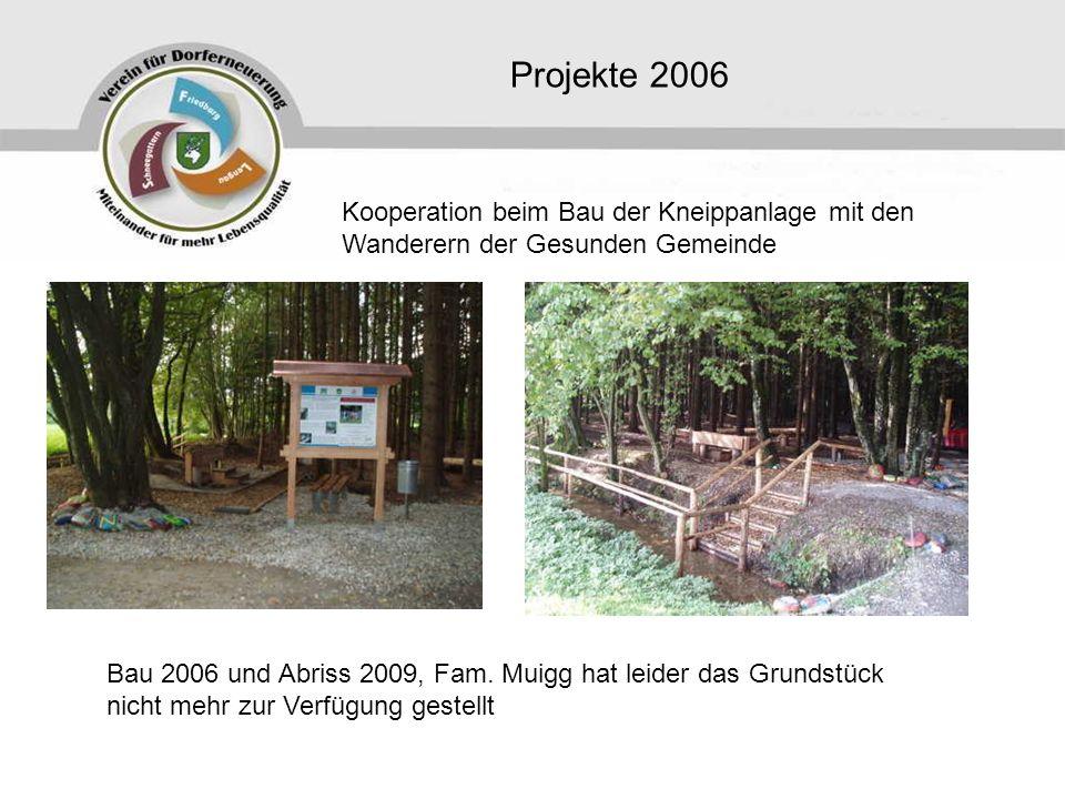 Projekte 2006 Kooperation beim Bau der Kneippanlage mit den Wanderern der Gesunden Gemeinde Bau 2006 und Abriss 2009, Fam.