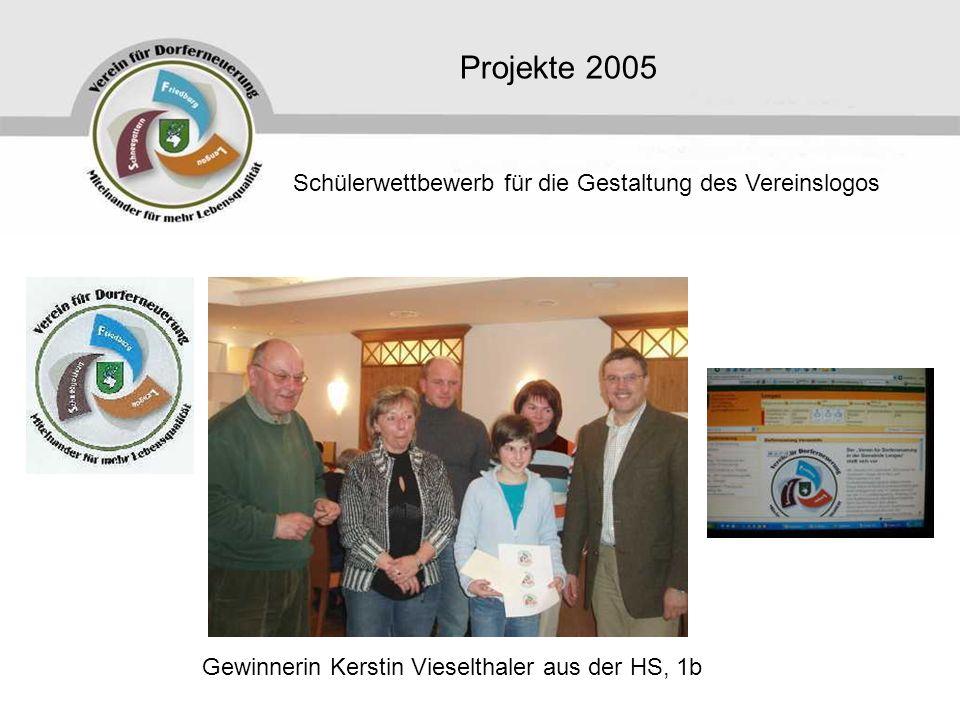 Projekte 2005 Schülerwettbewerb für die Gestaltung des Vereinslogos Gewinnerin Kerstin Vieselthaler aus der HS, 1b