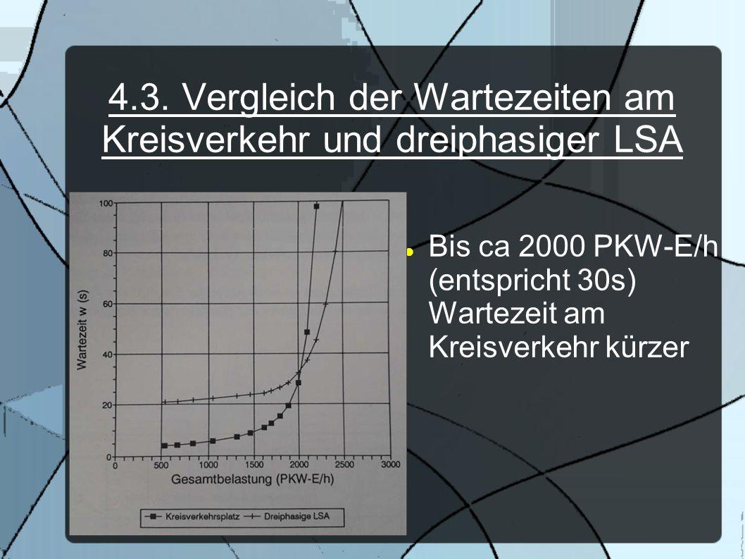 4.3. Vergleich der Wartezeiten am Kreisverkehr und dreiphasiger LSA Bis ca 2000 PKW-E/h (entspricht 30s) Wartezeit am Kreisverkehr kürzer