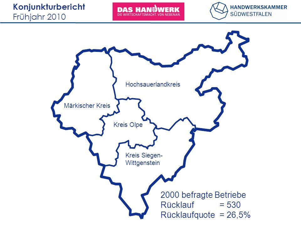 Konjunkturbericht Frühjahr 2010 Märkischer Kreis Kreis Olpe Kreis Siegen- Wittgenstein Hochsauerlandkreis 2000 befragte Betriebe Rücklauf= 530 Rücklau