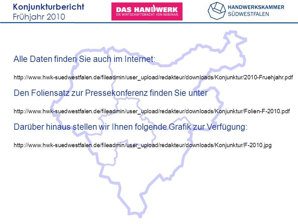 Konjunkturbericht Frühjahr 2010 Alle Daten finden Sie auch im Internet: http://www.hwk-suedwestfalen.de/fileadmin/user_upload/redakteur/downloads/Konjunktur/2010-Fruehjahr.pdf Den Foliensatz zur Pressekonferenz finden Sie unter http://www.hwk-suedwestfalen.de/fileadmin/user_upload/redakteur/downloads/Konjunktur/Folien-F-2010.pdf Darüber hinaus stellen wir Ihnen folgende Grafik zur Verfügung: http://www.hwk-suedwestfalen.de/fileadmin/user_upload/redakteur/downloads/Konjunktur/F-2010.jpg