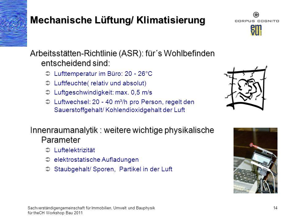 Sachverständigengemeinschaft für Immobilien, Umwelt und Bauphysik für theCH Workshop Bau 2011 14 Mechanische Lüftung/ Klimatisierung Arbeitsstätten-Ri