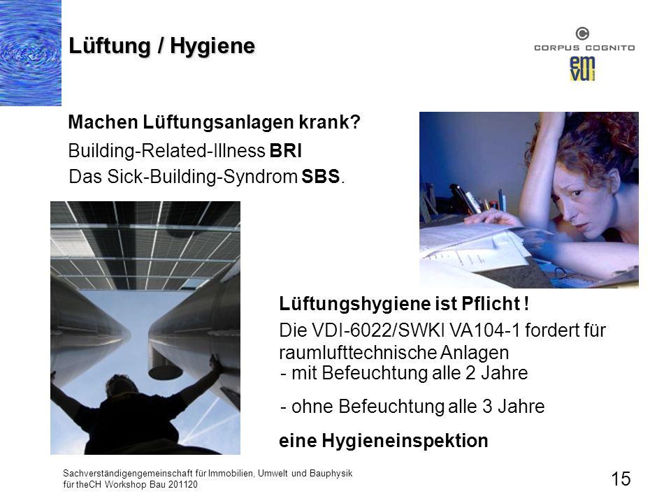 Sachverständigengemeinschaft für Immobilien, Umwelt und Bauphysik für theCH Workshop Bau 201120 15 Lüftung / Hygiene Machen Lüftungsanlagen krank? Bui