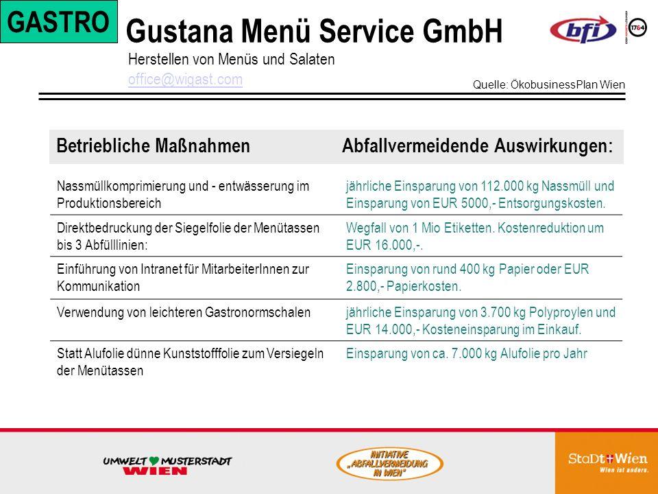 Gustana Menü Service GmbH Betriebliche Maßnahmen Abfallvermeidende Auswirkungen: Herstellen von Menüs und Salaten office@wigast.com Nassmüllkomprimierung und - entwässerung im Produktionsbereich jährliche Einsparung von 112.000 kg Nassmüll und Einsparung von EUR 5000,- Entsorgungskosten.