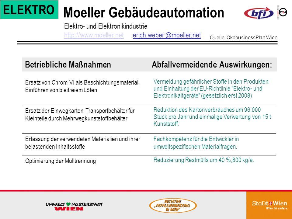 Moeller Gebäudeautomation Betriebliche Maßnahmen Abfallvermeidende Auswirkungen: Elektro- und Elektronikindustrie http://www.moeller.nethttp://www.moeller.net erich.weber @moeller.net Ersatz von Chrom VI als Beschichtungsmaterial, Einführen von bleifreiem Löten Vermeidung gefährlicher Stoffe in den Produkten und Einhaltung der EU-Richtlinie Elektro- und Elektronikaltgeräte (gesetzlich erst 2008) Ersatz der Einwegkarton-Transportbehälter für Kleinteile durch Mehrwegkunststoffbehälter Reduktion des Kartonverbrauches um 96.000 Stück pro Jahr und einmalige Verwertung von 15 t Kunststoff.