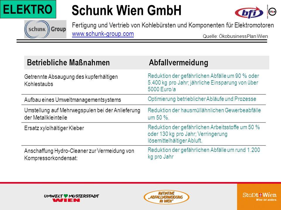 J.Jantsch & Co GmbH Betriebliche Maßnahmen Abfallvermeidende Auswirkungen: Erzeugung aller Arten von technischen Federn jantsch@surfnet.at Abbestellen unnötiger und doppelter Kataloge und Postwurfsendungen: Reduktion des Altpapieranfalls beim Posteingang um 50% (entspricht etwa 180kg pro Jahr).