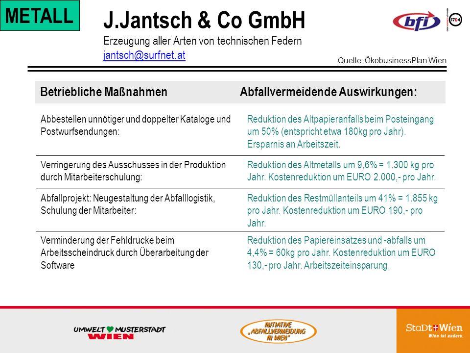 Stahlbau Ing.F.