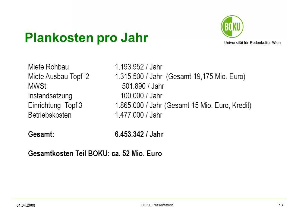 Universität für Bodenkultur Wien BOKU Präsentation 01.04.2008 13 Plankosten pro Jahr Miete Rohbau 1.193.952 / Jahr Miete Ausbau Topf 2 1.315.500 / Jahr (Gesamt 19,175 Mio.