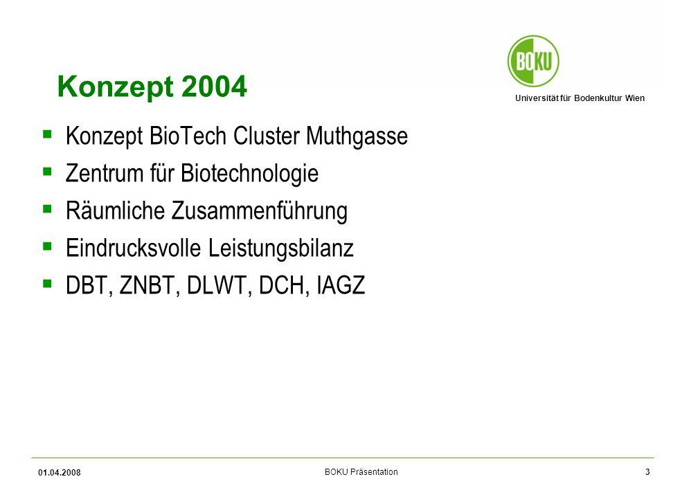 Universität für Bodenkultur Wien BOKU Präsentation 01.04.2008 3 Konzept 2004 Konzept BioTech Cluster Muthgasse Zentrum für Biotechnologie Räumliche Zusammenführung Eindrucksvolle Leistungsbilanz DBT, ZNBT, DLWT, DCH, IAGZ