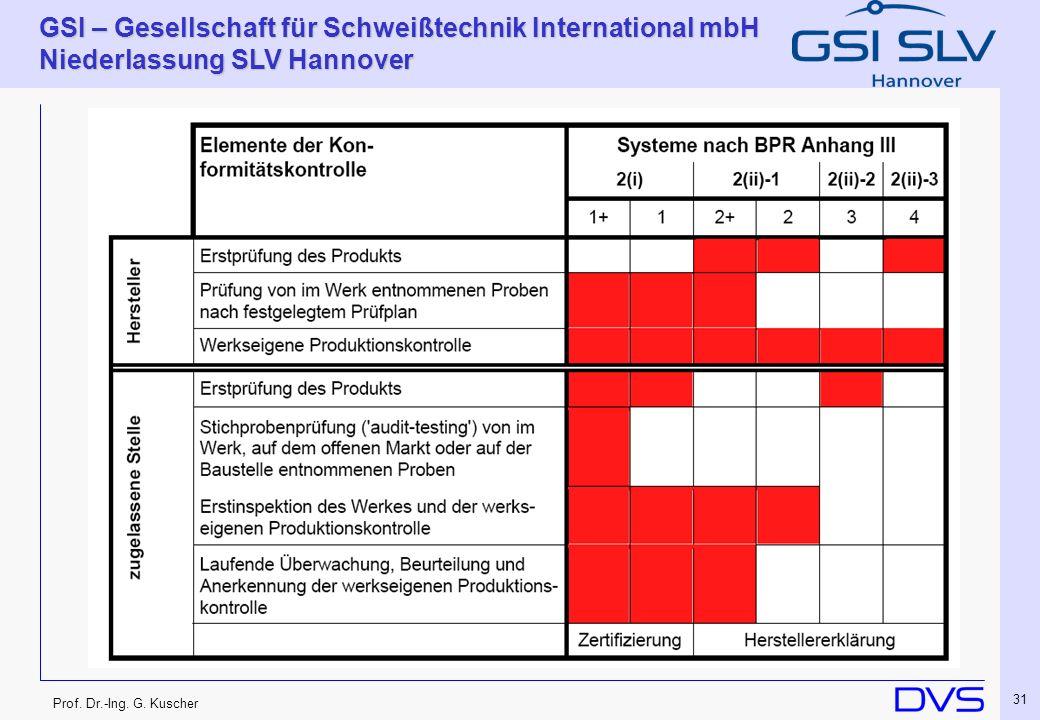Prof. Dr.-Ing. G. Kuscher GSI – Gesellschaft für Schweißtechnik International mbH Niederlassung SLV Hannover 31