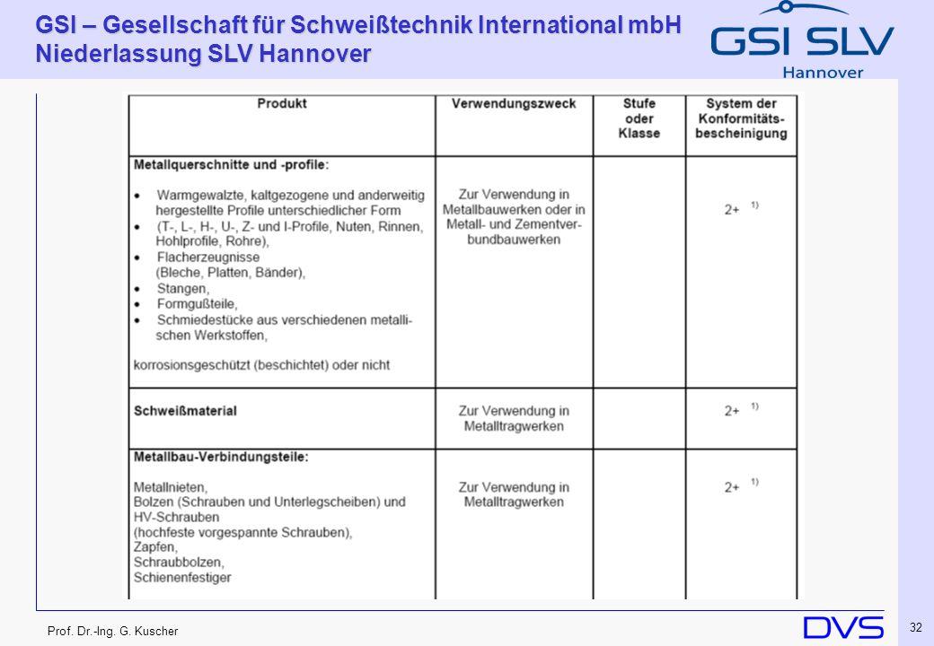 Prof. Dr.-Ing. G. Kuscher GSI – Gesellschaft für Schweißtechnik International mbH Niederlassung SLV Hannover 32