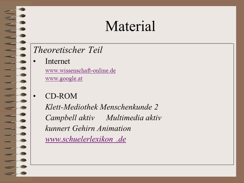 Material Theoretischer Teil Internet www.wissenschaft-online.de www.google.at CD-ROM Klett-Mediothek Menschenkunde 2 Campbell aktivMultimedia aktiv ku