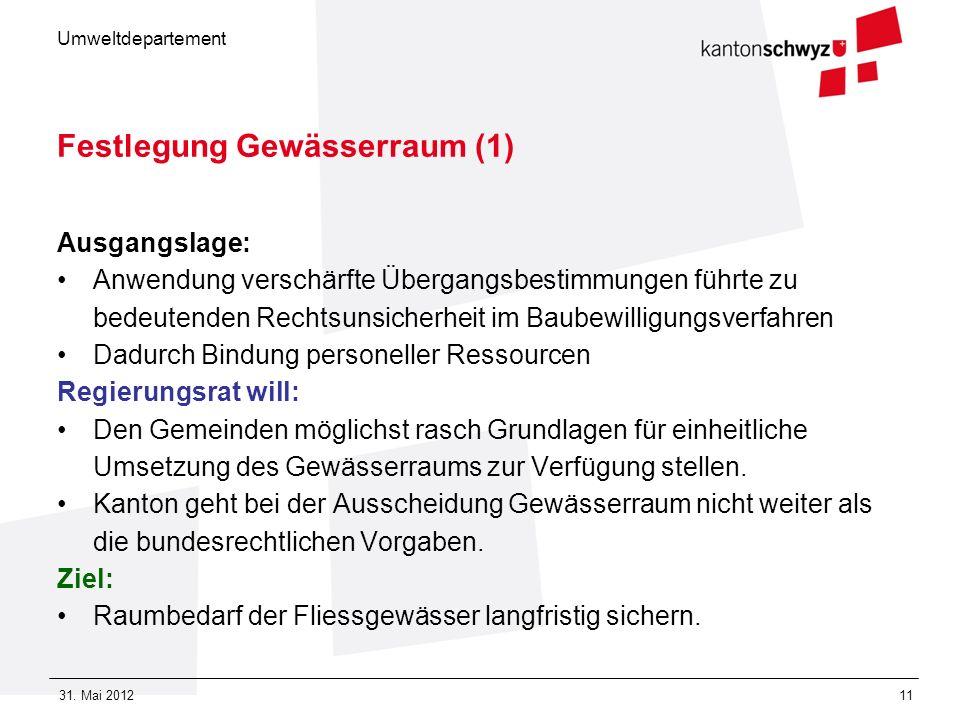 Umweltdepartement 31. Mai 201211 Festlegung Gewässerraum (1) Ausgangslage: Anwendung verschärfte Übergangsbestimmungen führte zu bedeutenden Rechtsuns