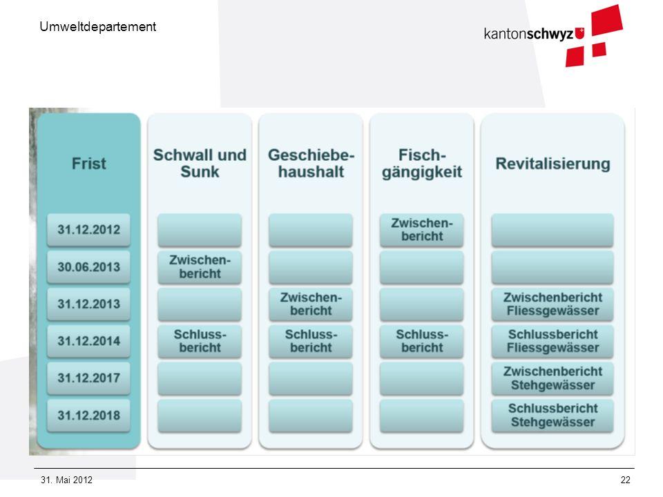 Umweltdepartement 31. Mai 201222
