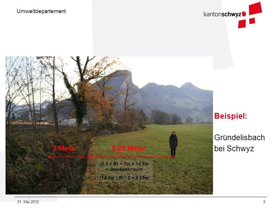 Umweltdepartement 31. Mai 20125 3 Meter5.25 Meter (2.5 x B) + 7m = 14.5m = Gewässerraum (14.5m - B) : 2 = 5.25m Beispiel: Gründelisbach bei Schwyz