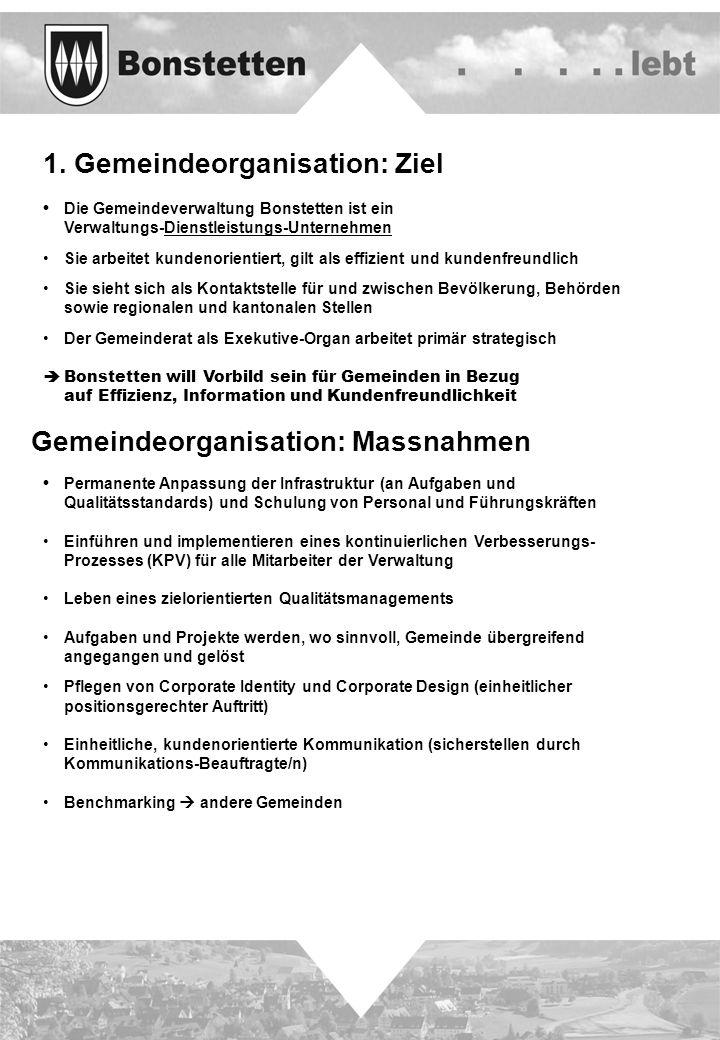 1. Gemeindeorganisation: Ziel Die Gemeindeverwaltung Bonstetten ist ein Verwaltungs-Dienstleistungs-Unternehmen Sie arbeitet kundenorientiert, gilt al