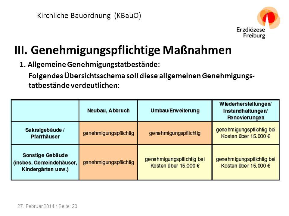 Kirchliche Bauordnung (KBauO) III.Genehmigungspflichtige Maßnahmen 2.