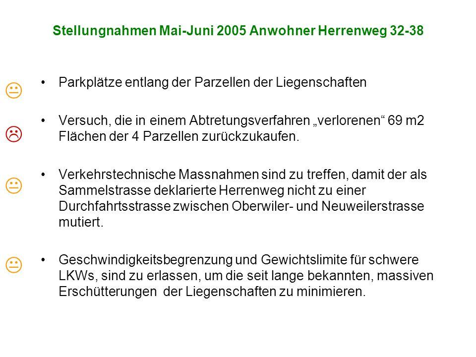 Stellungnahmen Mai-Juni 2005 Anwohner Herrenweg 32-38 Parkplätze entlang der Parzellen der Liegenschaften Versuch, die in einem Abtretungsverfahren verlorenen 69 m2 Flächen der 4 Parzellen zurückzukaufen.