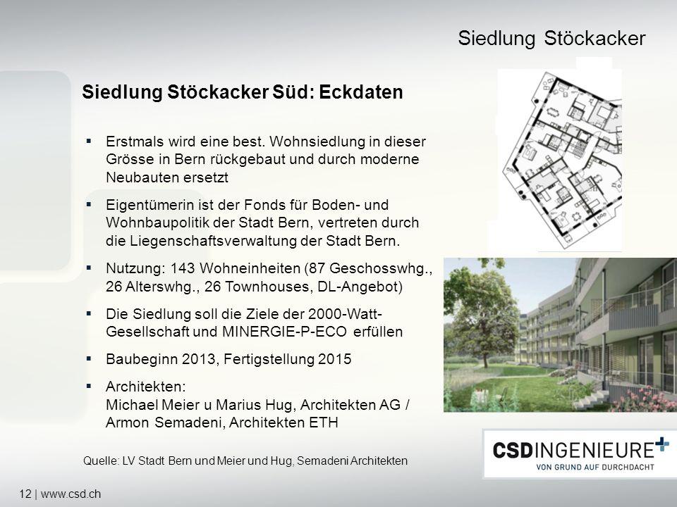 12 | www.csd.ch Siedlung Stöckacker Süd: Eckdaten Siedlung Stöckacker Erstmals wird eine best. Wohnsiedlung in dieser Grösse in Bern rückgebaut und du