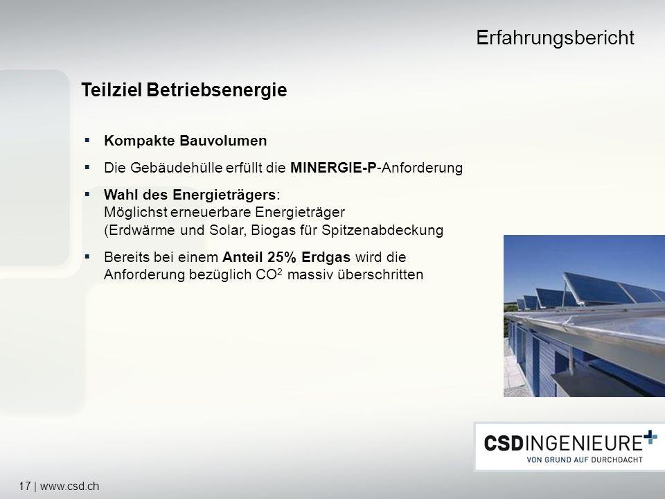17 | www.csd.ch Teilziel Betriebsenergie Erfahrungsbericht Kompakte Bauvolumen Die Gebäudehülle erfüllt die MINERGIE-P-Anforderung Wahl des Energieträ