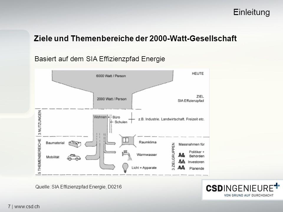 7 | www.csd.ch Ziele und Themenbereiche der 2000-Watt-Gesellschaft Basiert auf dem SIA Effizienzpfad Energie Einleitung Quelle: SIA Effizienzpfad Ener