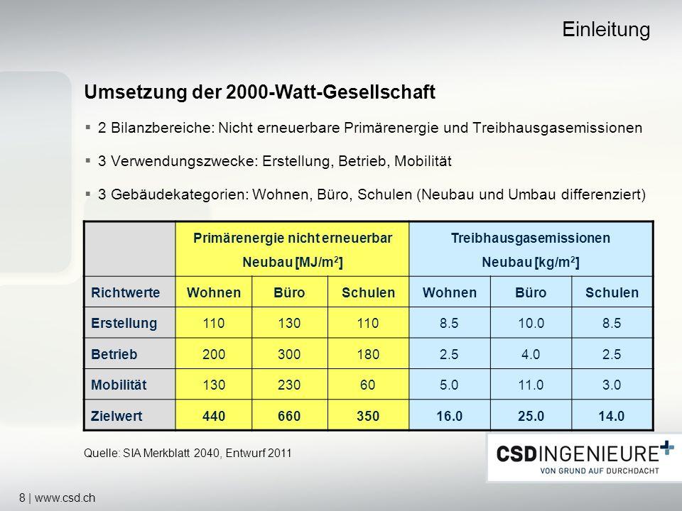 8 | www.csd.ch 2 Bilanzbereiche: Nicht erneuerbare Primärenergie und Treibhausgasemissionen 3 Verwendungszwecke: Erstellung, Betrieb, Mobilität 3 Gebä