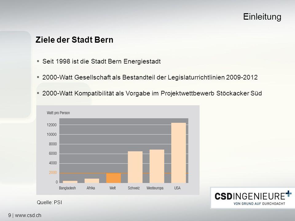 10   www.csd.ch Ersatzneubauten Stöckacker Süd in Bern Siedlung Stöckacker Quelle: Liegenschaftsverwaltung der Stadt Bern Situation heute