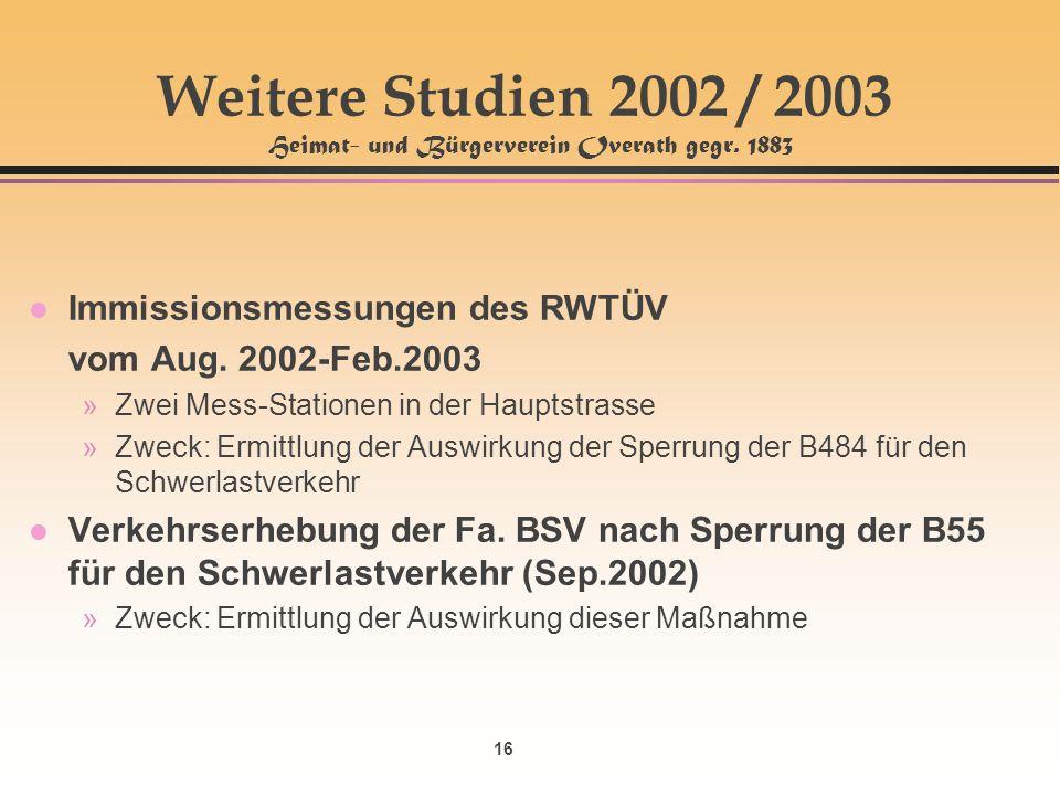 16 Weitere Studien 2002 / 2003 Heimat- und Bürgerverein Overath gegr. 1883 l Immissionsmessungen des RWTÜV vom Aug. 2002-Feb.2003 »Zwei Mess-Stationen