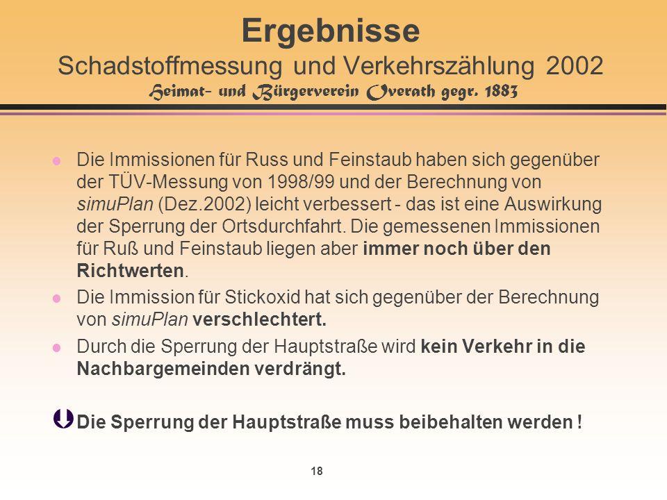 18 Ergebnisse Schadstoffmessung und Verkehrszählung 2002 Heimat- und Bürgerverein Overath gegr. 1883 l Die Immissionen für Russ und Feinstaub haben si