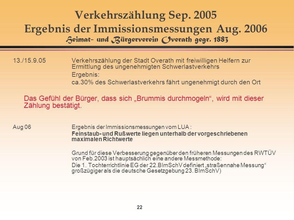 22 Verkehrszählung Sep. 2005 Ergebnis der Immissionsmessungen Aug. 2006 Heimat- und Bürgerverein Overath gegr. 1883 13./15.9.05 Verkehrszählung der St