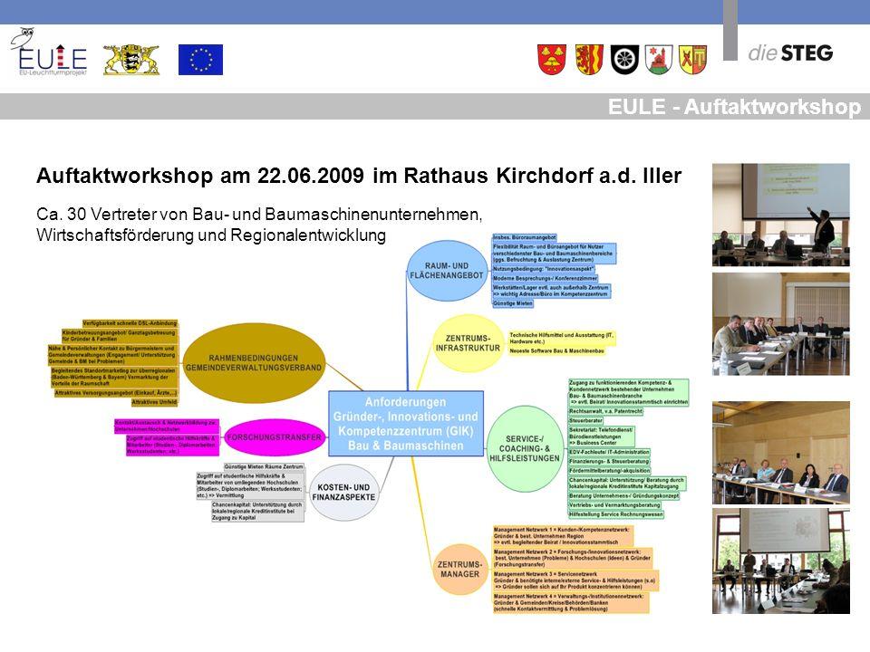 EULE - Auftaktworkshop Auftaktworkshop am 22.06.2009 im Rathaus Kirchdorf a.d. Iller Ca. 30 Vertreter von Bau- und Baumaschinenunternehmen, Wirtschaft