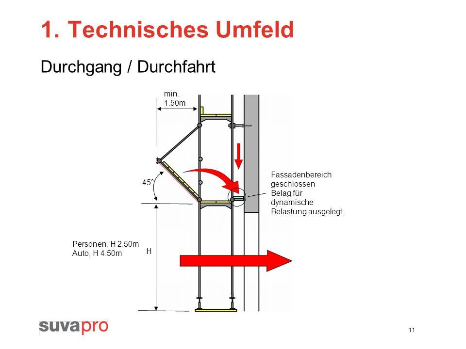 11 Durchgang / Durchfahrt 1.Technisches Umfeld min. 1.50m Fassadenbereich geschlossen Belag für dynamische Belastung ausgelegt Personen, H 2.50m Auto,