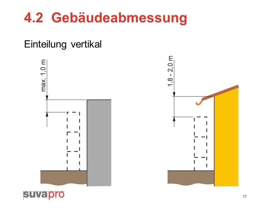 17 Einteilung vertikal 4.2Gebäudeabmessung