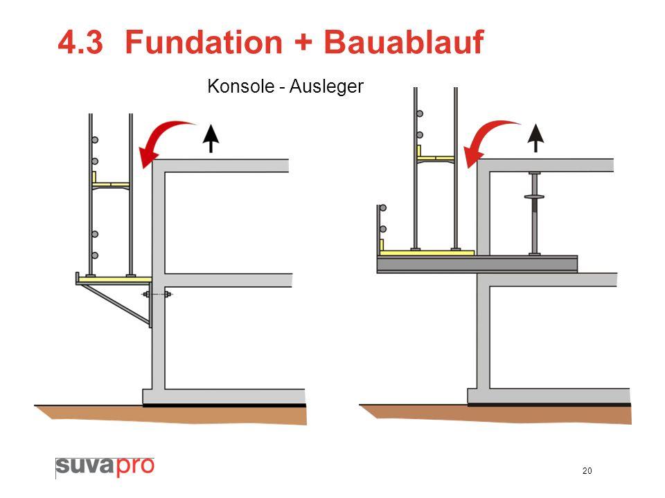 20 4.3Fundation + Bauablauf Konsole - Ausleger